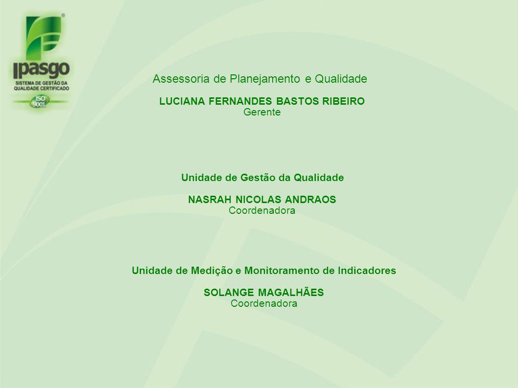 Assessoria de Planejamento e Qualidade LUCIANA FERNANDES BASTOS RIBEIRO Gerente Unidade de Gestão da Qualidade NASRAH NICOLAS ANDRAOS Coordenadora Unidade de Medição e Monitoramento de Indicadores SOLANGE MAGALHÃES Coordenadora