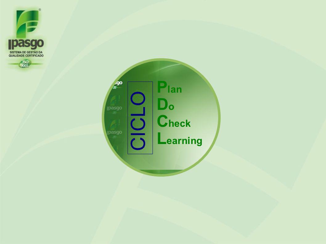 P lan D o C heck L earning CICLO