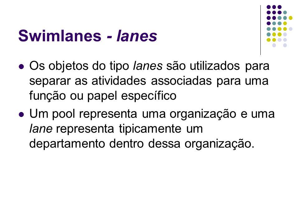 Swimlanes - lanes Os objetos do tipo lanes são utilizados para separar as atividades associadas para uma função ou papel específico Um pool representa
