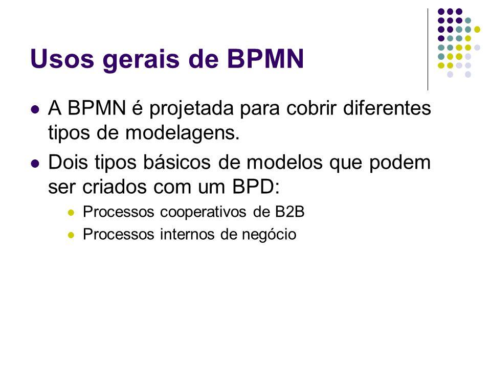Usos gerais de BPMN A BPMN é projetada para cobrir diferentes tipos de modelagens. Dois tipos básicos de modelos que podem ser criados com um BPD: Pro