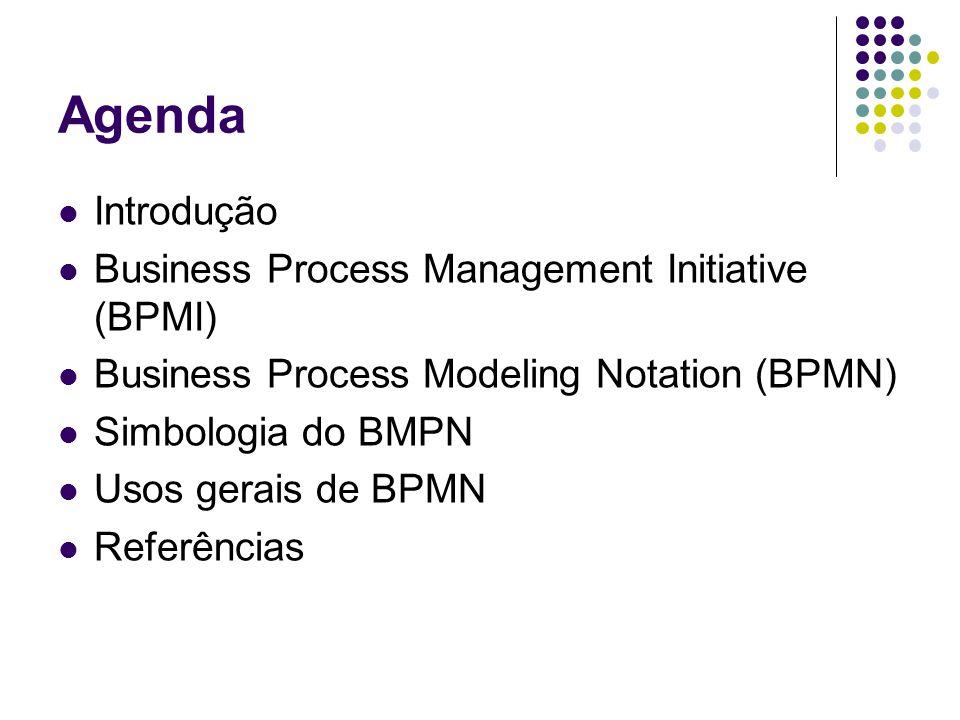 Agenda Introdução Business Process Management Initiative (BPMI) Business Process Modeling Notation (BPMN) Simbologia do BMPN Usos gerais de BPMN Refer
