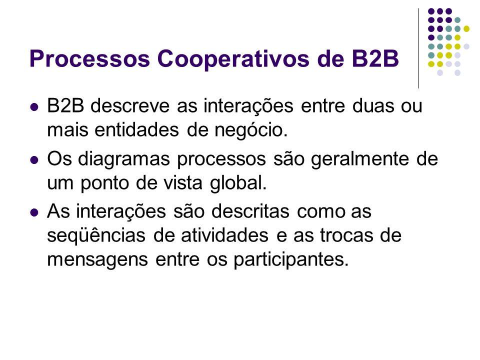 Processos Cooperativos de B2B B2B descreve as interações entre duas ou mais entidades de negócio. Os diagramas processos são geralmente de um ponto de