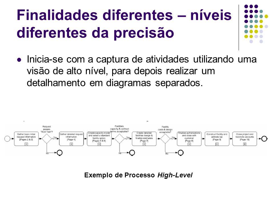 Finalidades diferentes – níveis diferentes da precisão Inicia-se com a captura de atividades utilizando uma visão de alto nível, para depois realizar