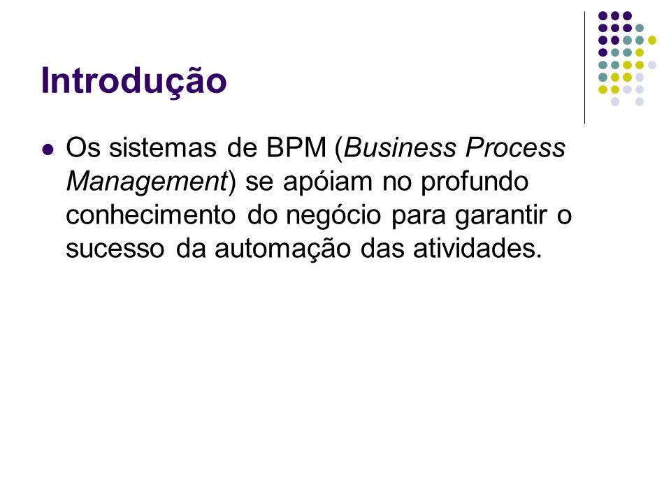 Introdução Os sistemas de BPM (Business Process Management) se apóiam no profundo conhecimento do negócio para garantir o sucesso da automação das ati