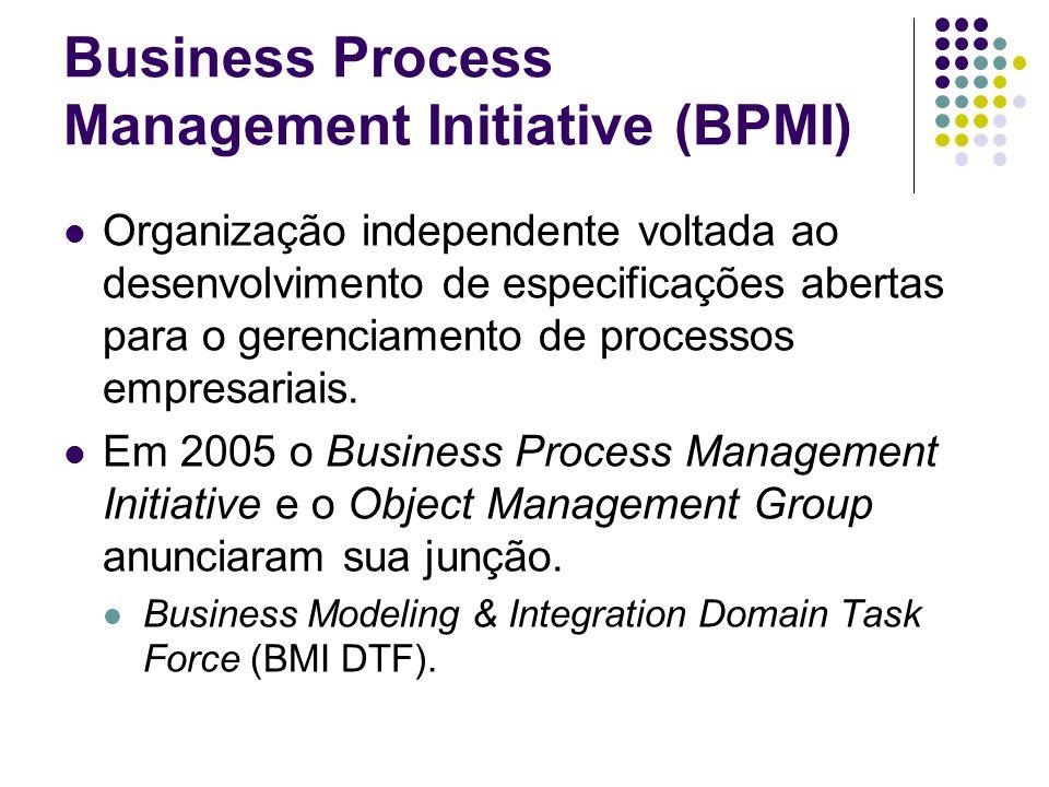 Business Process Management Initiative (BPMI) O BPMI desenvolveu três padrões para facilitar BPM: BPMN (Business Process Modeling Notation): como um padrão para modelar processos do negócio BPML (Business Process Modeling Language): como a linguagem padrão de desenvolvimento BPQL (Business Process Query Language): como uma interface padrão de manutenção para a distribuição e a execução de processos e- Business
