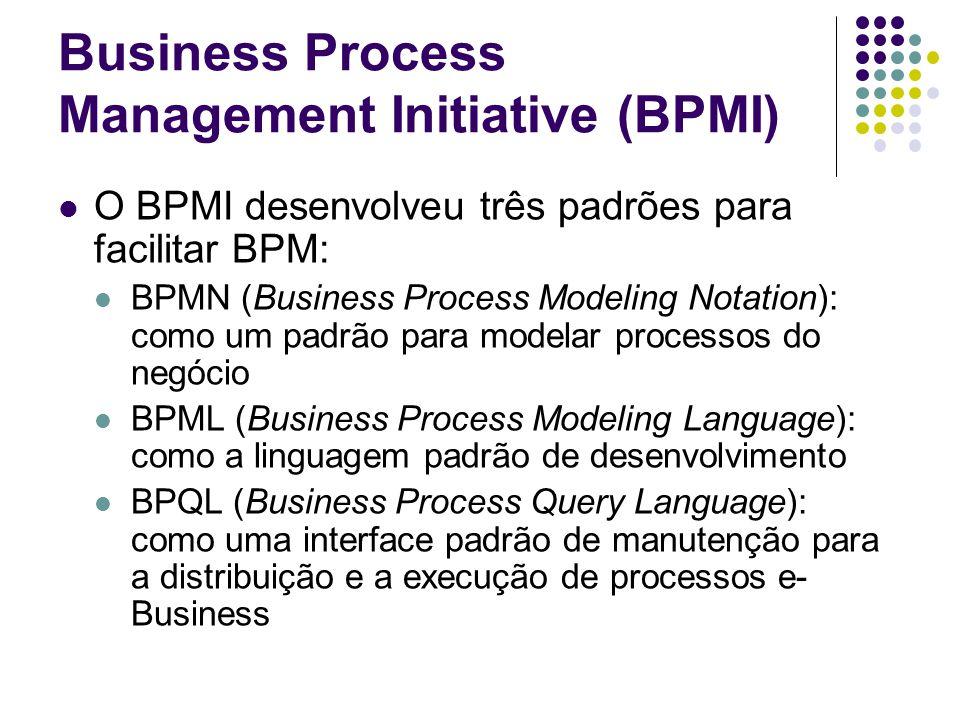 Business Process Management Initiative (BPMI) O BPMI desenvolveu três padrões para facilitar BPM: BPMN (Business Process Modeling Notation): como um p