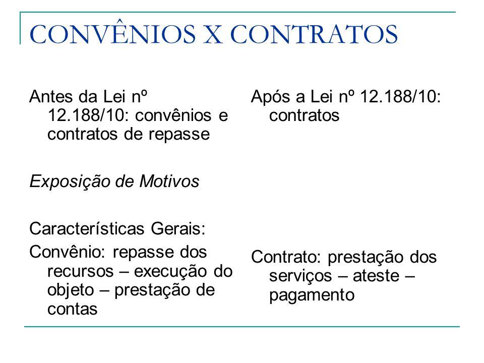 CONVÊNIOS X CONTRATOS Antes da Lei nº 12.188/10: convênios e contratos de repasse Exposição de Motivos Características Gerais: Convênio: repasse dos recursos – execução do objeto – prestação de contas Após a Lei nº 12.188/10: contratos Contrato: prestação dos serviços – ateste – pagamento