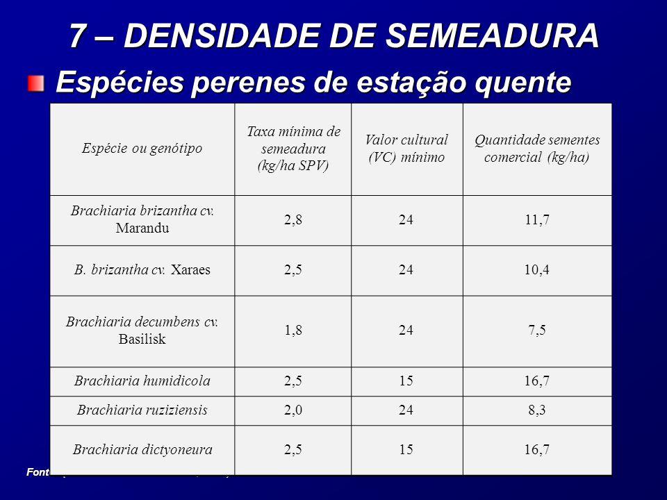 Espécies perenes de estação quente Espécies perenes de estação quente Fontes (Detomini & Douraddo Neto, 2004 ).