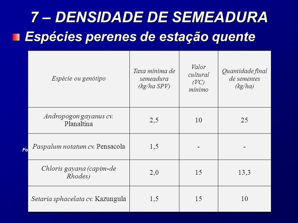 Espécies perenes de estação quente Fontes (Detomini & Douraddo Neto, 2004 ).