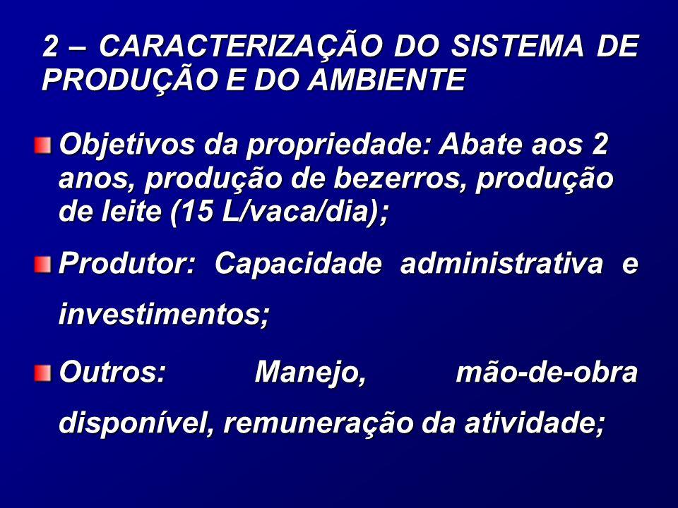 Objetivos da propriedade: Abate aos 2 anos, produção de bezerros, produção de leite (15 L/vaca/dia); Produtor: Capacidade administrativa e investimentos; Outros: Manejo, mão-de-obra disponível, remuneração da atividade; 2 – CARACTERIZAÇÃO DO SISTEMA DE PRODUÇÃO E DO AMBIENTE