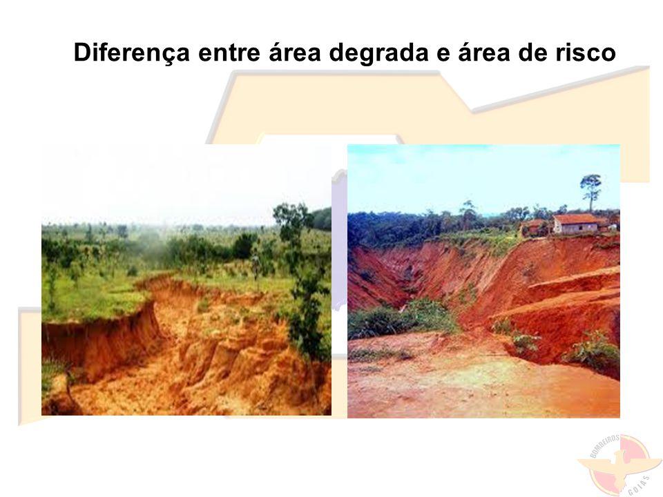 Diferença entre área degrada e área de risco