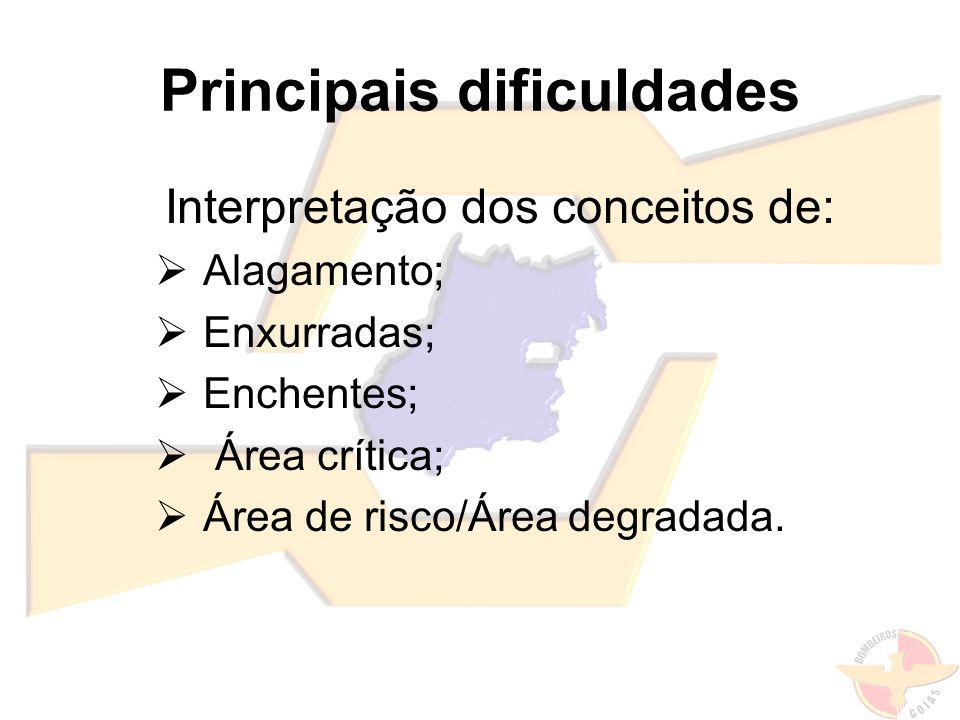 Principais dificuldades Interpretação dos conceitos de: Alagamento; Enxurradas; Enchentes; Área crítica; Área de risco/Área degradada.