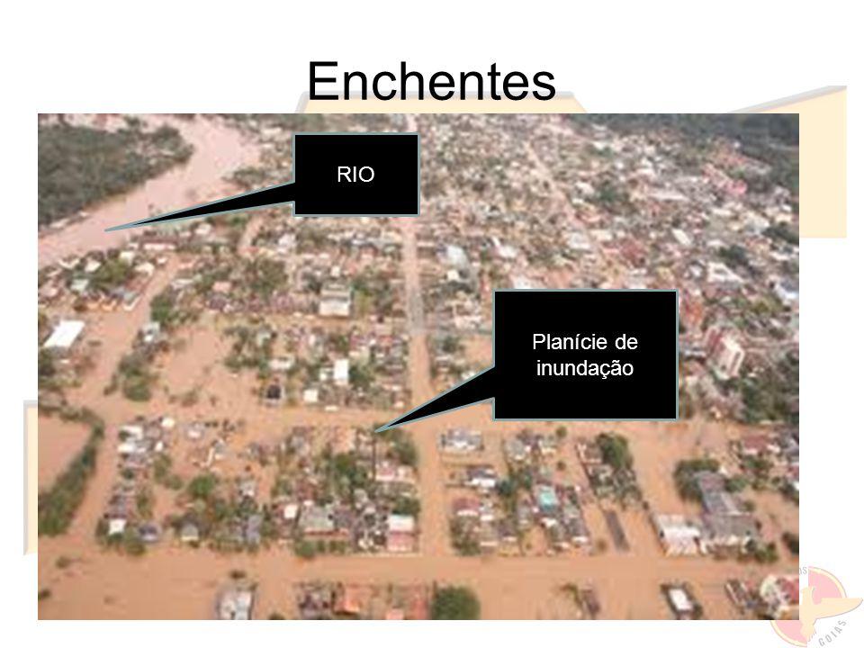 Enchentes Planície de inundação RIO