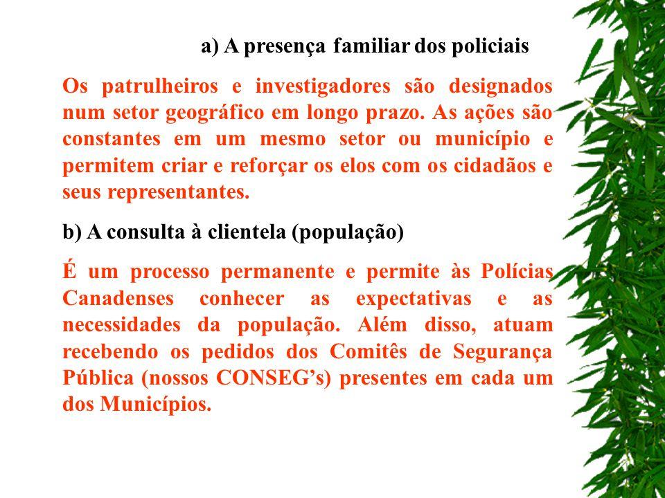 1 1) PRINCÍPIOS CANADENSES PARA A POLÍCIA DE APROXIMAÇÃO (POLÍCIA COMUNITÁRIA): A Instituição Policial Canadense (Polícia federal, as Polícias das Pro
