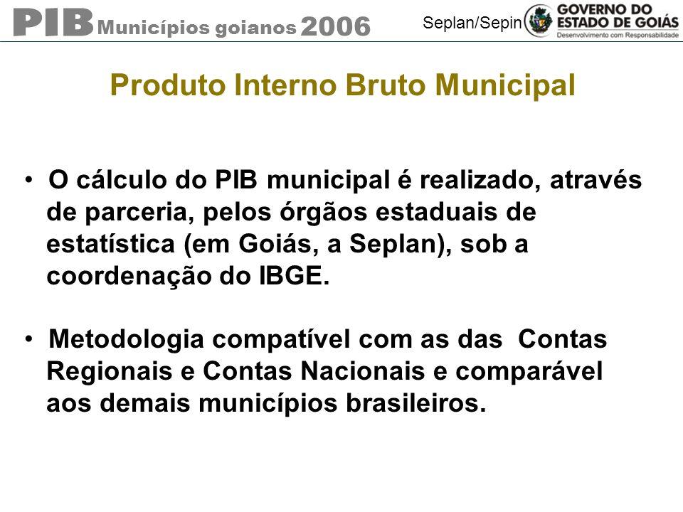 Municípios goianos 2006 Seplan/Sepin Produto Interno Bruto Municipal O cálculo do PIB municipal é realizado, através de parceria, pelos órgãos estaduais de estatística (em Goiás, a Seplan), sob a coordenação do IBGE.