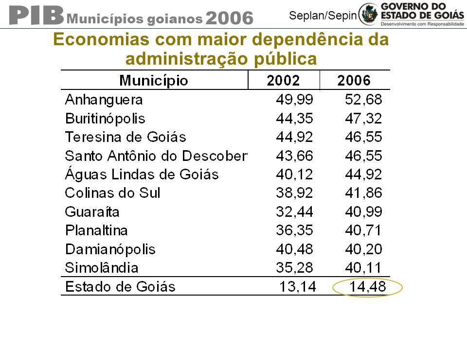 Municípios goianos 2006 Seplan/Sepin Economias com maior dependência da administração pública