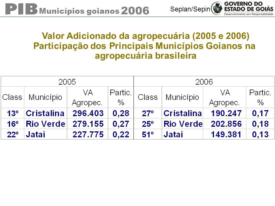 Municípios goianos 2006 Seplan/Sepin Valor Adicionado da agropecuária (2005 e 2006) Participação dos Principais Municípios Goianos na agropecuária brasileira