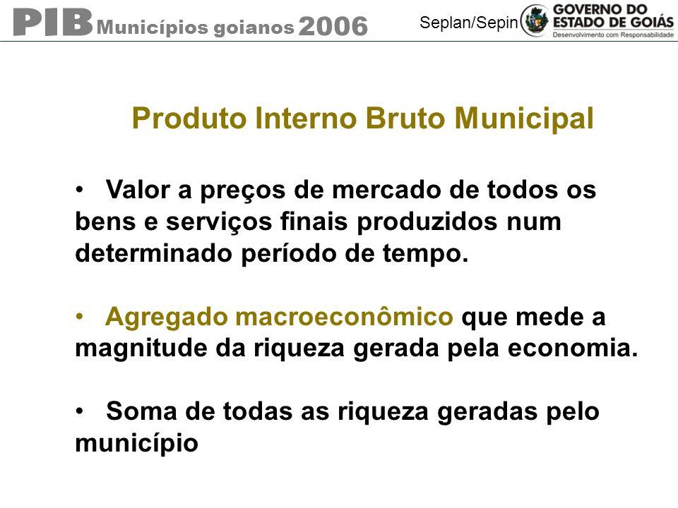Municípios goianos 2006 Seplan/Sepin Produto Interno Bruto Municipal Valor a preços de mercado de todos os bens e serviços finais produzidos num determinado período de tempo.