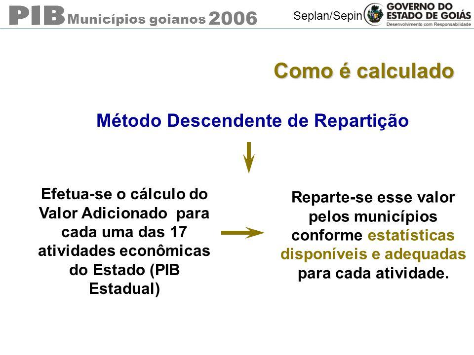 Municípios goianos 2006 Seplan/Sepin Como é calculado Método Descendente de Repartição Efetua-se o cálculo do Valor Adicionado para cada uma das 17 at