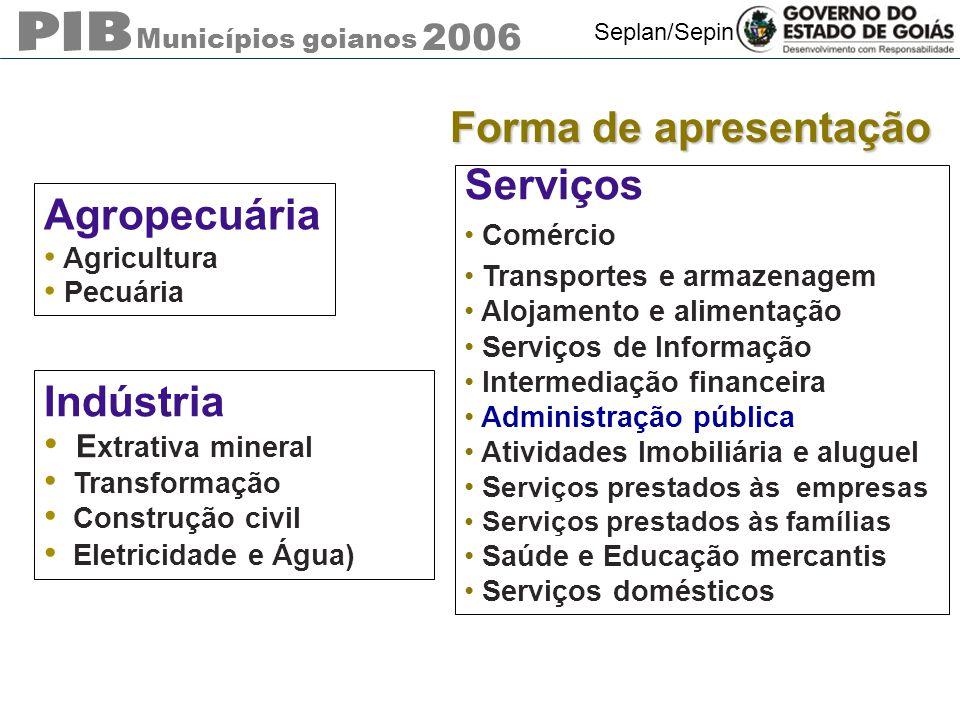 Municípios goianos 2006 Seplan/Sepin Forma de apresentação Agropecuária Agricultura Pecuária Indústria E xtrativa mineral Transformação Construção civ
