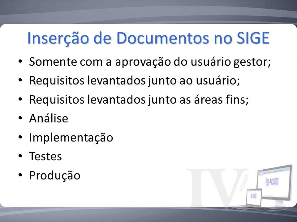 Somente com a aprovação do usuário gestor; Requisitos levantados junto ao usuário; Requisitos levantados junto as áreas fins; Análise Implementação Testes Produção Inserção de Documentos no SIGE