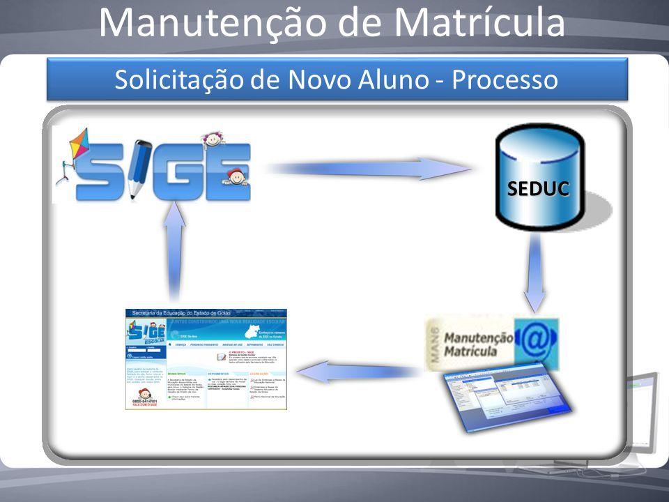 Manutenção de Matrícula Solicitação de Novo Aluno - Processo SEDUC