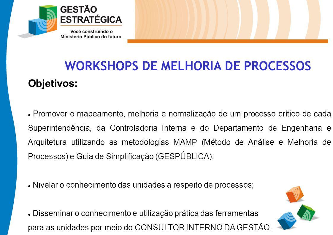 DC WORKSHOPS DE MELHORIA DE PROCESSOS Objetivos: Promover o mapeamento, melhoria e normalização de um processo crítico de cada Superintendência, da Co