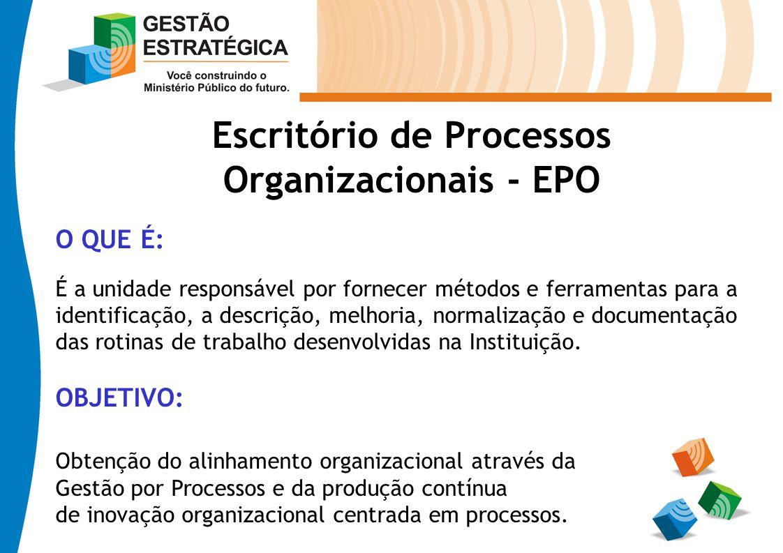 Escritório de Processos Organizacionais - EPO O QUE É: É a unidade responsável por fornecer métodos e ferramentas para a identificação, a descrição, m