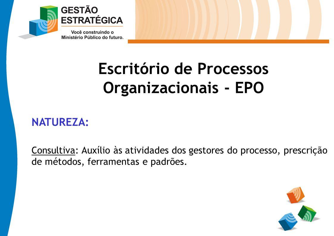 Escritório de Processos Organizacionais - EPO NATUREZA: Consultiva: Auxílio às atividades dos gestores do processo, prescrição de métodos, ferramentas