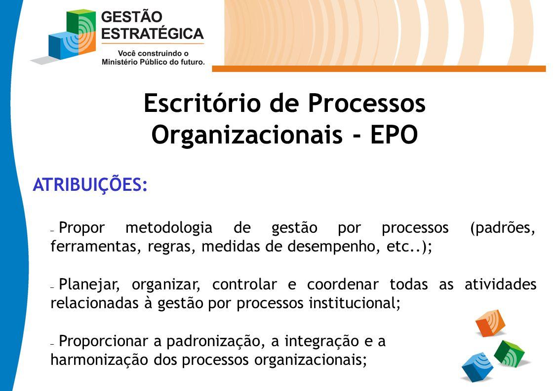 Escritório de Processos Organizacionais - EPO ATRIBUIÇÕES: – Propor metodologia de gestão por processos (padrões, ferramentas, regras, medidas de dese