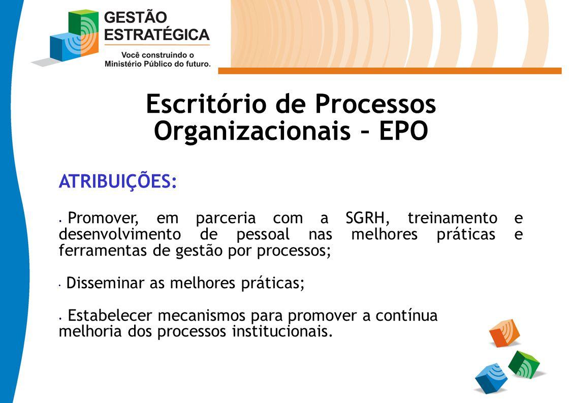 Escritório de Processos Organizacionais – EPO ATRIBUIÇÕES: Promover, em parceria com a SGRH, treinamento e desenvolvimento de pessoal nas melhores prá