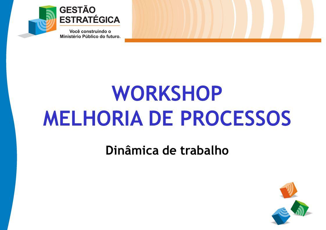 WORKSHOP MELHORIA DE PROCESSOS Dinâmica de trabalho