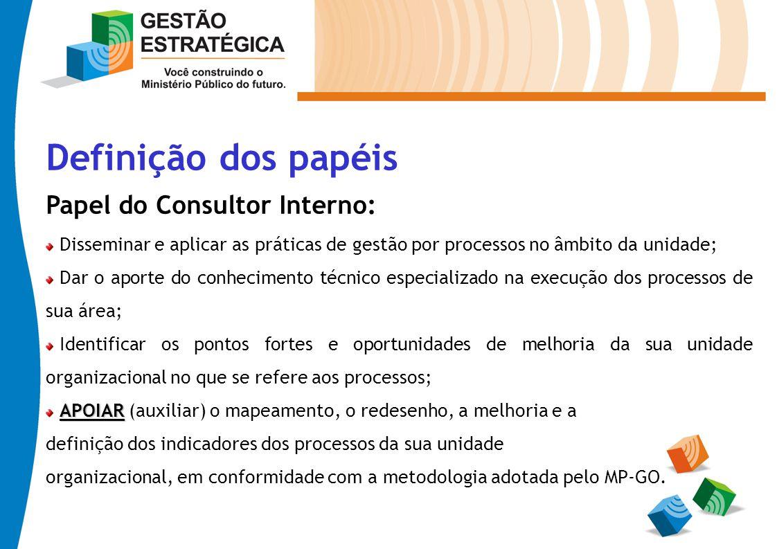 P DC A Definição dos papéis Papel do Consultor Interno: Disseminar e aplicar as práticas de gestão por processos no âmbito da unidade; Dar o aporte do