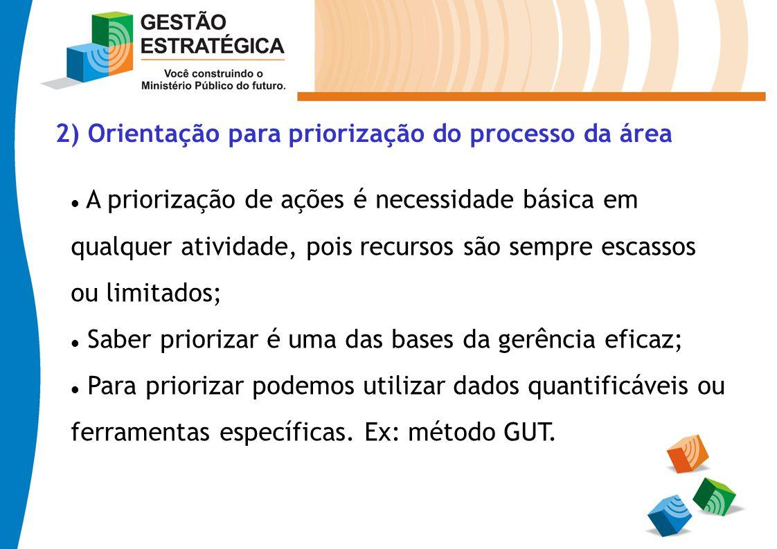 2) Orientação para priorização do processo da área A priorização de ações é necessidade básica em qualquer atividade, pois recursos são sempre escasso