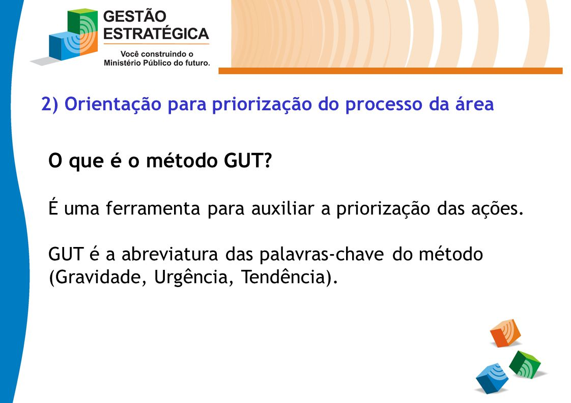 O que é o método GUT? É uma ferramenta para auxiliar a priorização das ações. GUT é a abreviatura das palavras-chave do método (Gravidade, Urgência, T