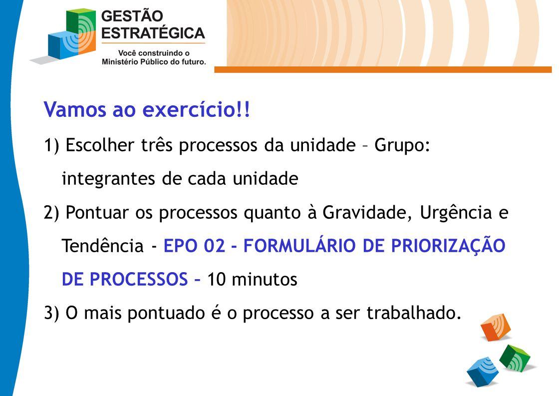 Vamos ao exercício!! 1) Escolher três processos da unidade – Grupo: integrantes de cada unidade 2) Pontuar os processos quanto à Gravidade, Urgência e