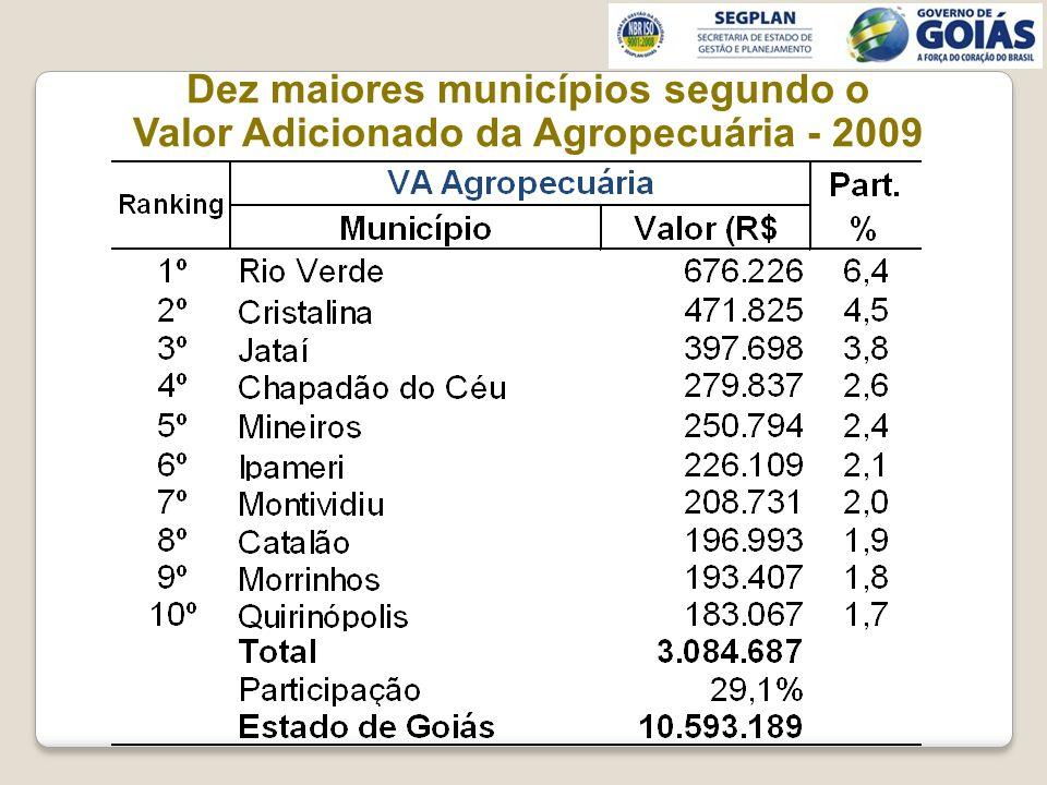 Dez maiores municípios segundo o Valor Adicionado da Agropecuária - 2009