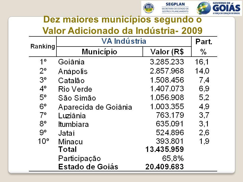 Dez maiores municípios segundo o Valor Adicionado da Indústria- 2009