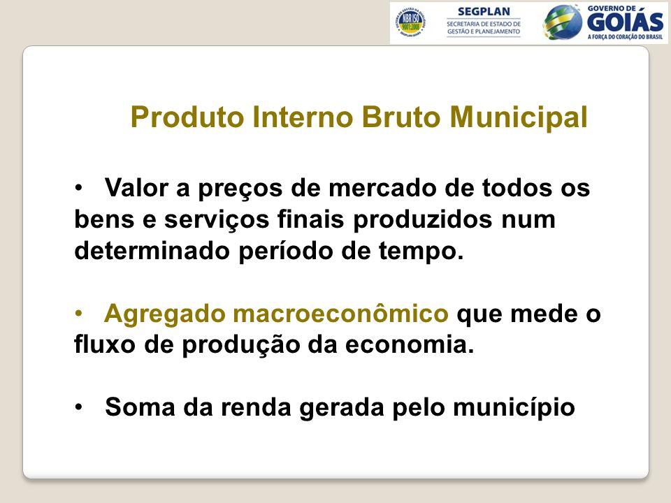Produto Interno Bruto Municipal Valor a preços de mercado de todos os bens e serviços finais produzidos num determinado período de tempo.