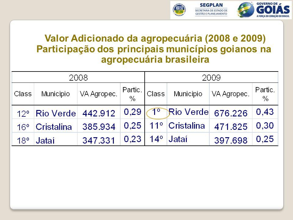 Valor Adicionado da agropecuária (2008 e 2009) Participação dos principais municípios goianos na agropecuária brasileira