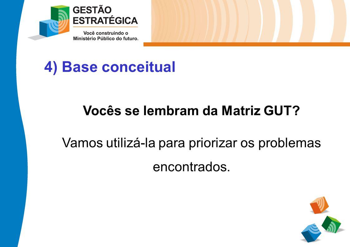 4) Base conceitual Vocês se lembram da Matriz GUT? Vamos utilizá-la para priorizar os problemas encontrados.