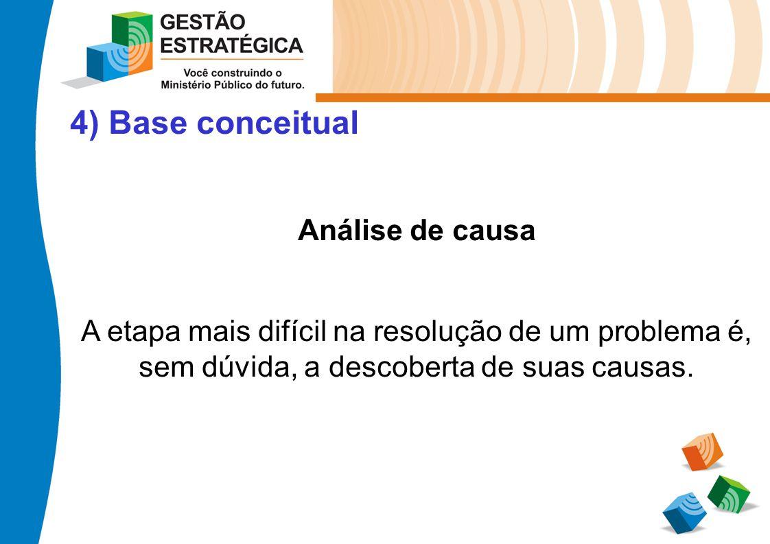 4) Base conceitual Análise de causa A etapa mais difícil na resolução de um problema é, sem dúvida, a descoberta de suas causas.