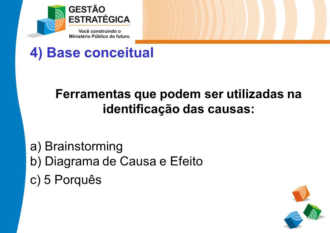 4) Base conceitual Ferramentas que podem ser utilizadas na identificação das causas: a) Brainstorming b) Diagrama de Causa e Efeito c) 5 Porquês