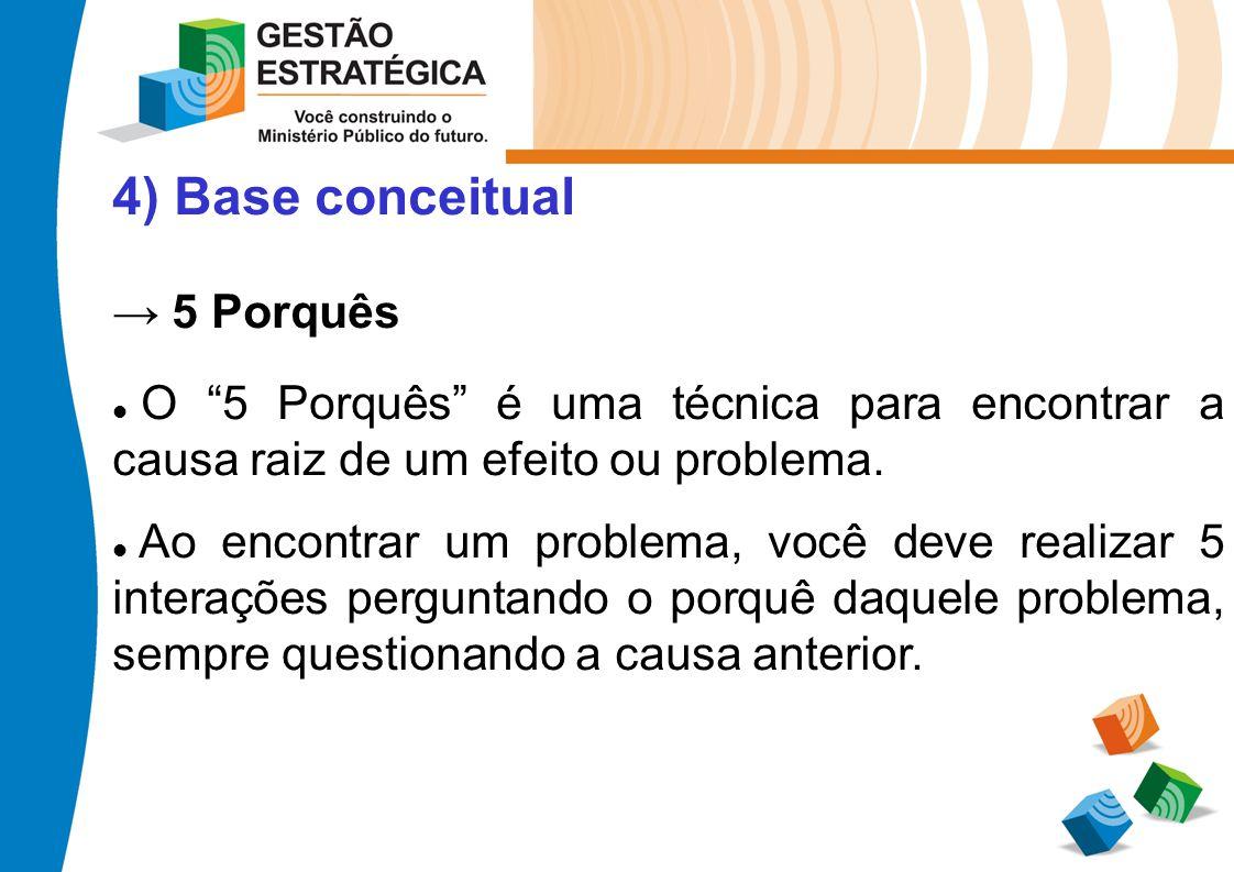4) Base conceitual 5 Porquês O 5 Porquês é uma técnica para encontrar a causa raiz de um efeito ou problema. Ao encontrar um problema, você deve reali