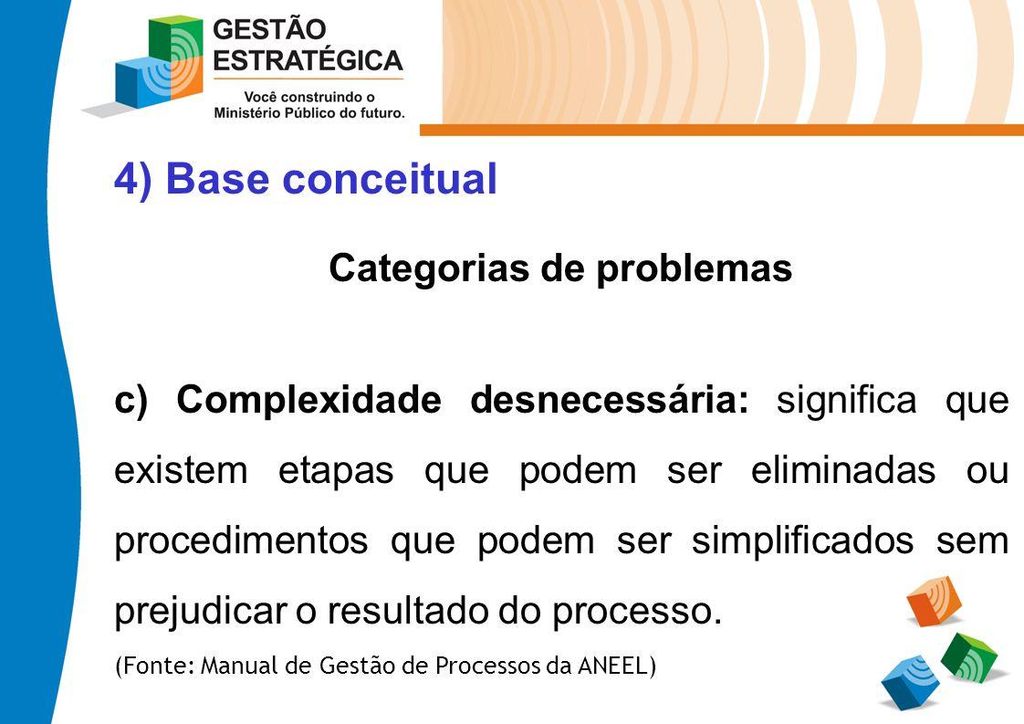 4) Base conceitual Categorias de problemas c) Complexidade desnecessária: significa que existem etapas que podem ser eliminadas ou procedimentos que p
