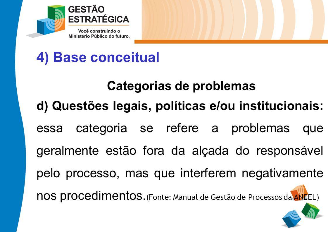 4) Base conceitual Categorias de problemas d) Questões legais, políticas e/ou institucionais: essa categoria se refere a problemas que geralmente estã