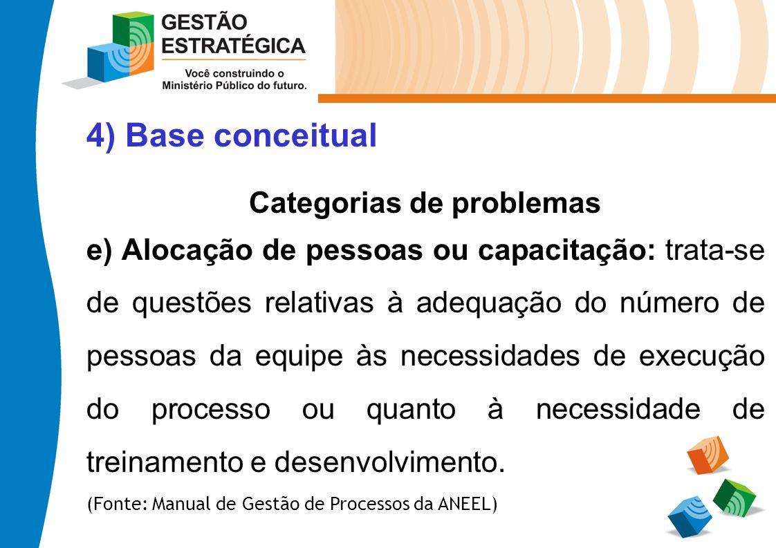 4) Base conceitual Categorias de problemas e) Alocação de pessoas ou capacitação: trata-se de questões relativas à adequação do número de pessoas da e
