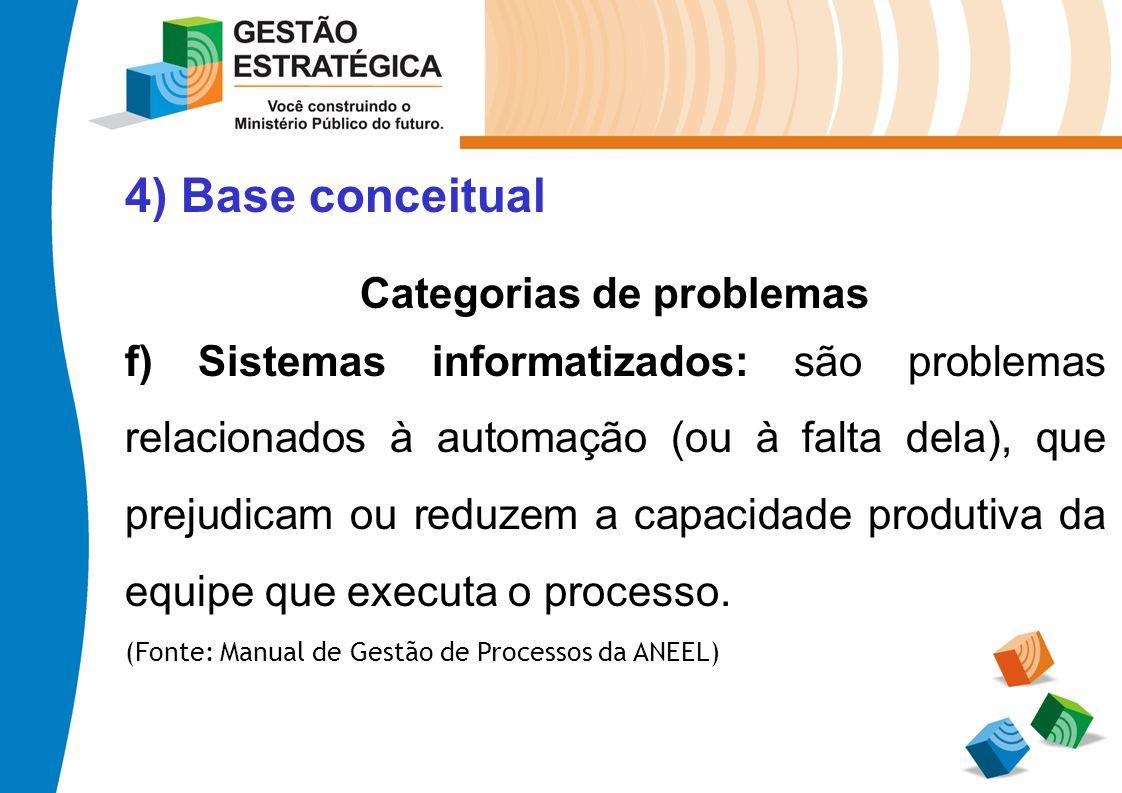 4) Base conceitual Categorias de problemas f) Sistemas informatizados: são problemas relacionados à automação (ou à falta dela), que prejudicam ou red