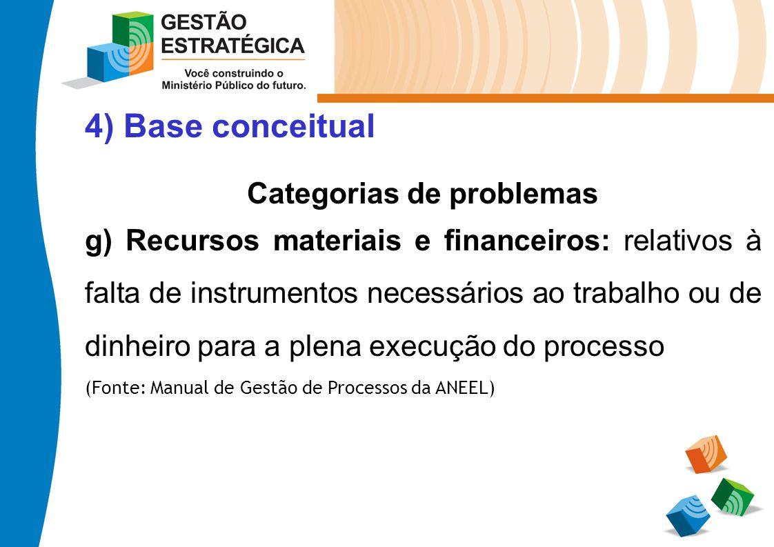 4) Base conceitual Categorias de problemas g) Recursos materiais e financeiros: relativos à falta de instrumentos necessários ao trabalho ou de dinhei
