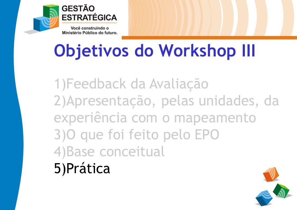 Objetivos do Workshop III 1)Feedback da Avaliação 2)Apresentação, pelas unidades, da experiência com o mapeamento 3)O que foi feito pelo EPO 4)Base co